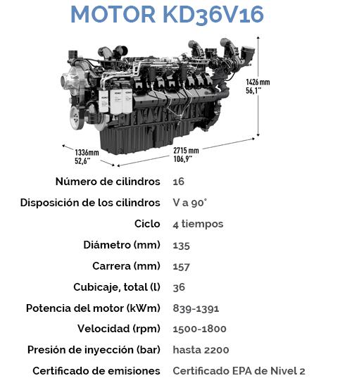 36v16-135-ES