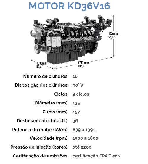 36v16-PT