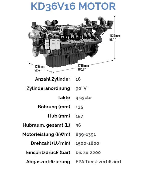 K36V16-DE