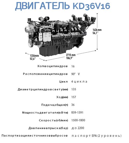 KD36V16-RU