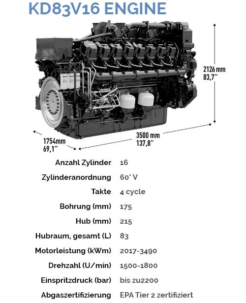 KD83V16-DE