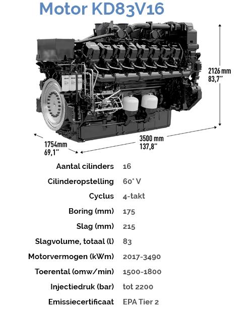 KD83V16-NL