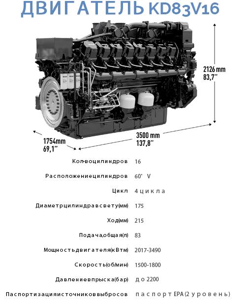 KD83V16-RU