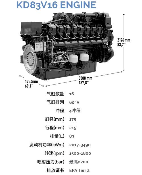 KD83V16-ZH