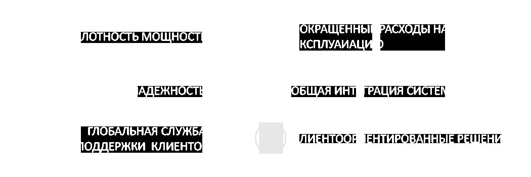 keypoints-ru