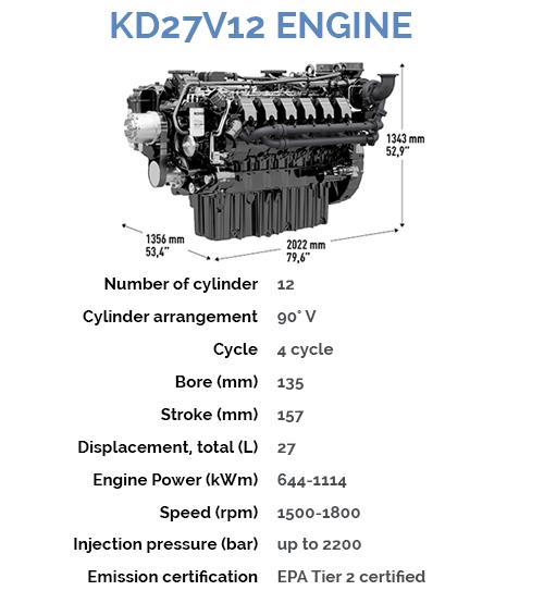 UK-KD135-27v12