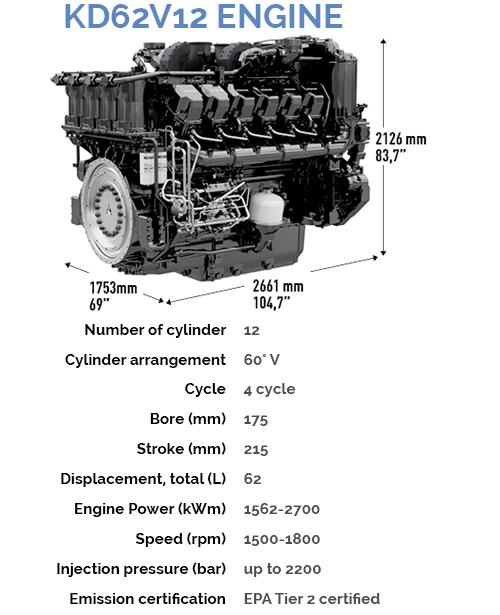 UK-KD175-62v12