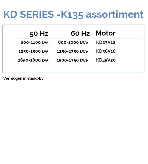 details-135-NL