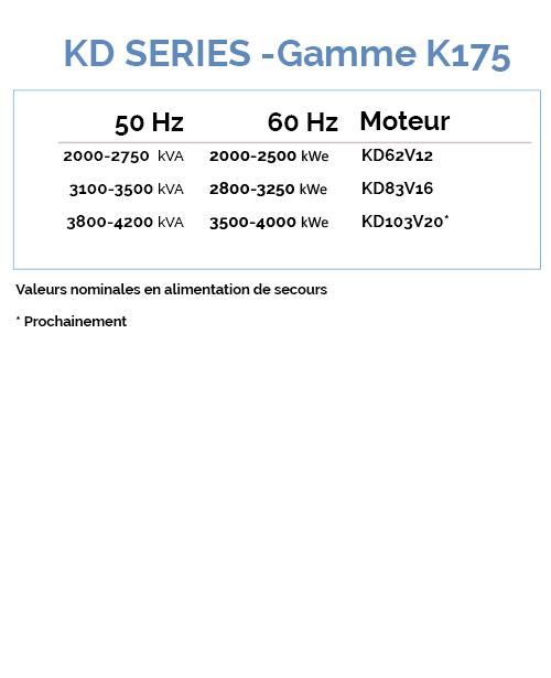 details-175-FR