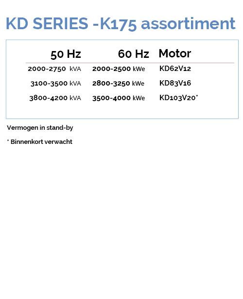 details-175-NL