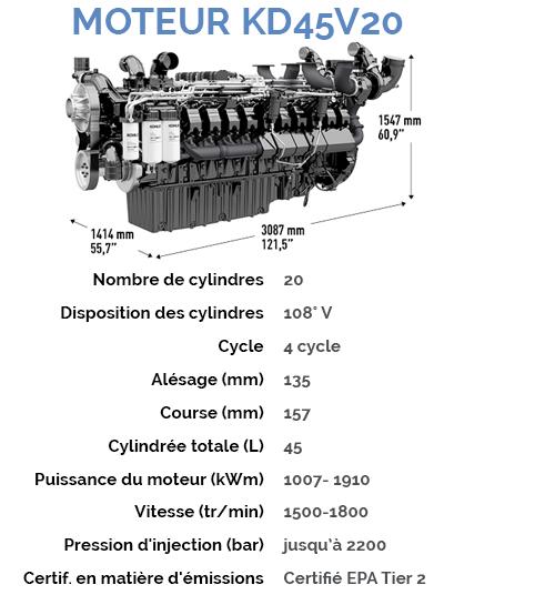 FR-KD135-45v20