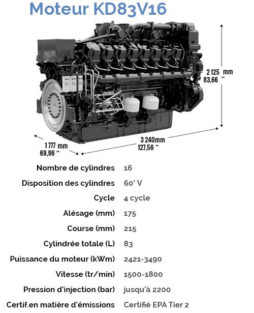 FR-KD175-83v16