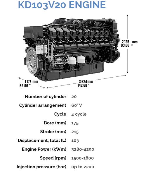 UK-KD175-103v20