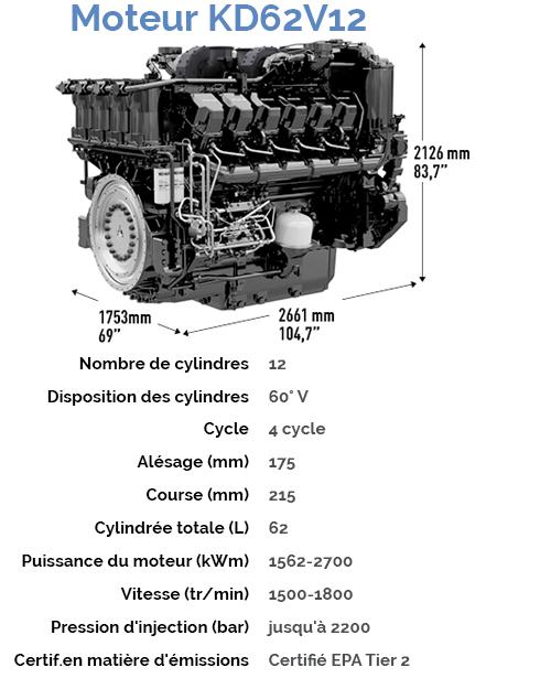 FR-KD175-62v12